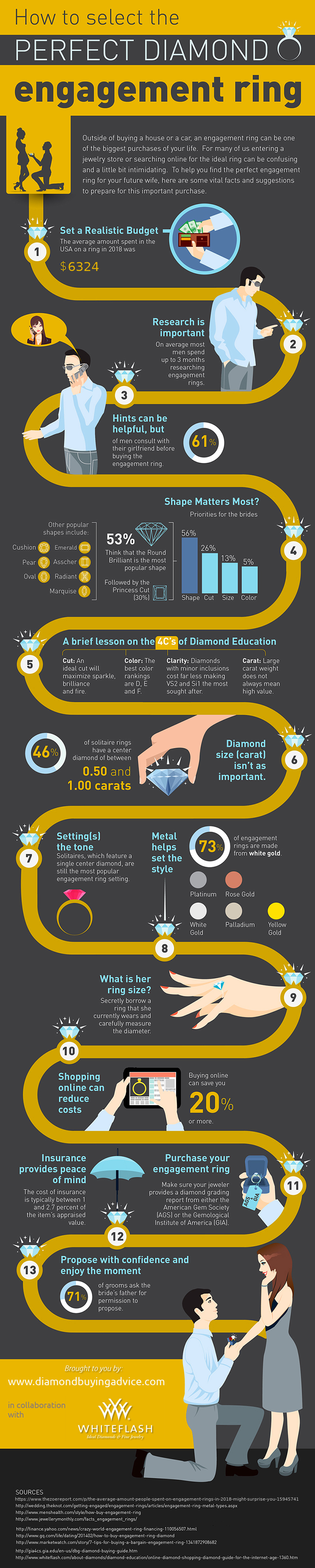 How To Select The Perfect Diamond Engagement Ring