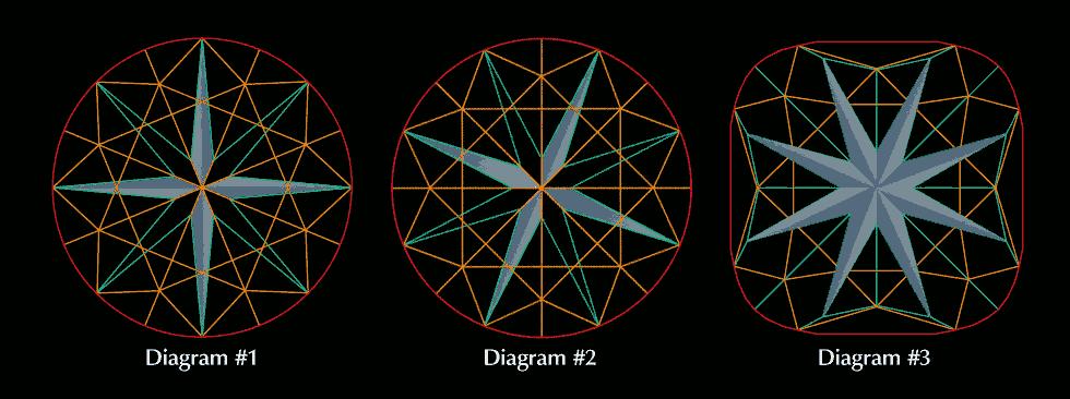 cushion cut hearts and arrows diamonds diagrams